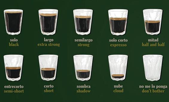Pedir un café en Málaga